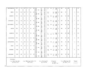 JANTXV2N2218A.pdf