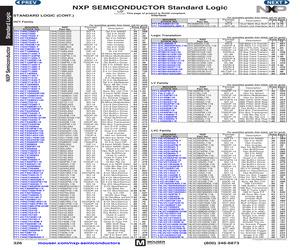 74HCT595PW,118.pdf