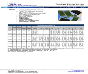 HVCZ0805FBC357K.pdf