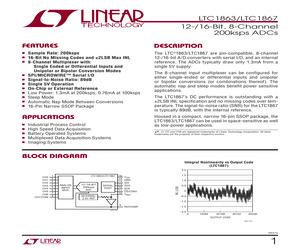 LTC1867CGN#PBF.pdf