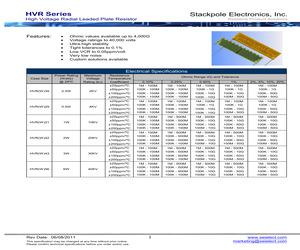 HVRW21BC357K.pdf