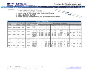RNMF12FBC357R.pdf