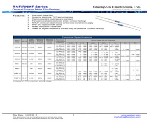 RNMF14BBC357R.pdf